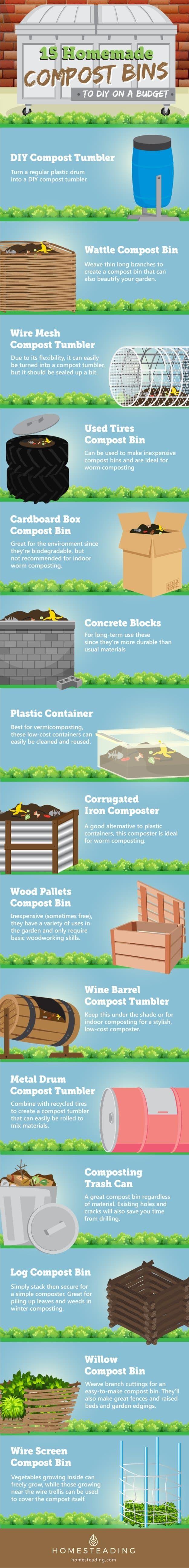 best 25 homemade compost bin ideas on pinterest diy compost bin