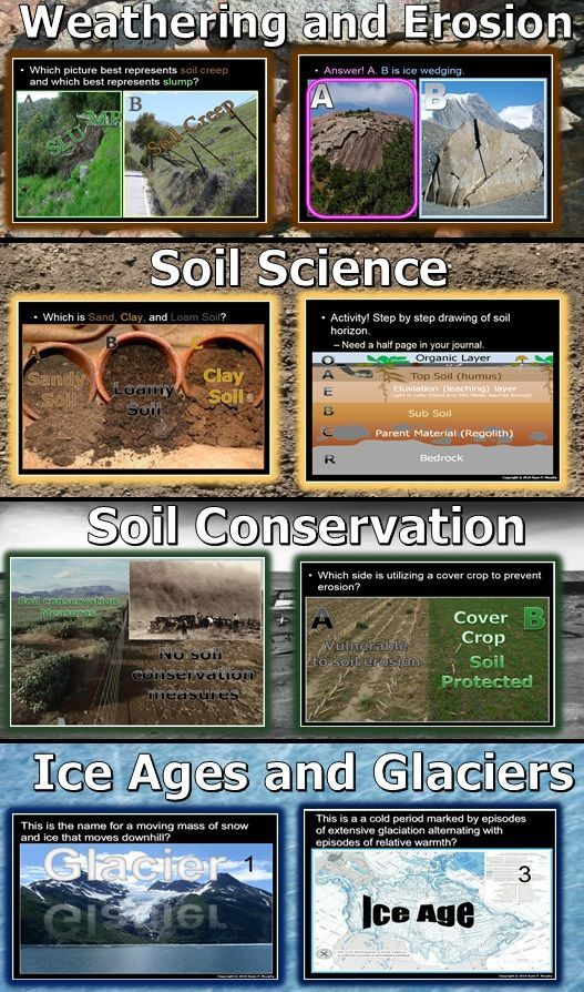 Weathering and Erosion, Soil Science, Soil Conservation, Ice-Ages, and Glaciers combine for a fantastic unit of study. A four part now 2,500+ slide PowerPoint slideshow becomes the roadmap for an amazing and interactive science experience.