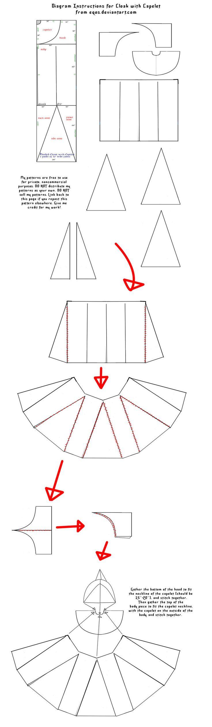 Amazing Cloak Sewing Pattern Image - Decke Stricken Muster ...