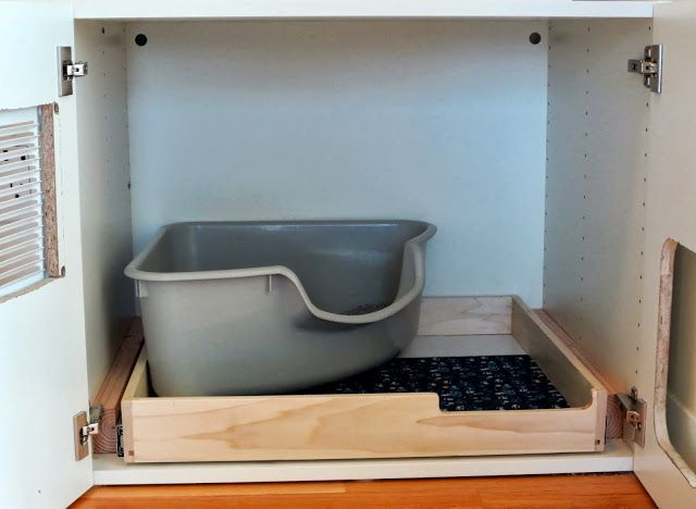 Hottest Screen Cat Litter Closet Popular There Are Various