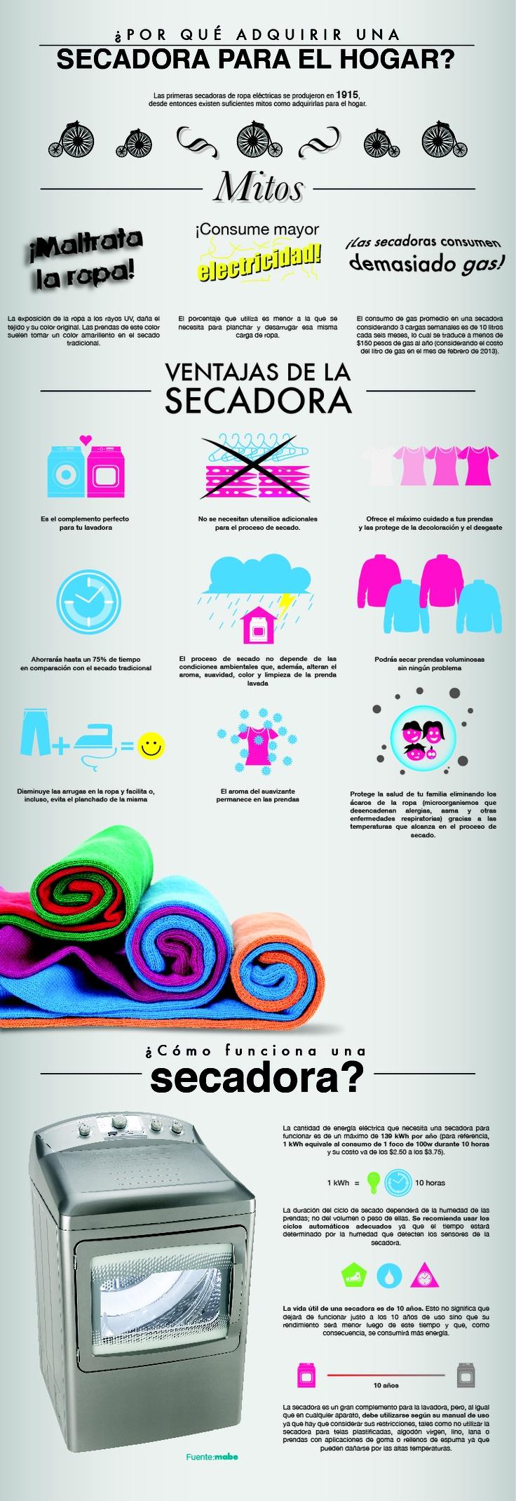 Mitos sobre las secadoras de ropa