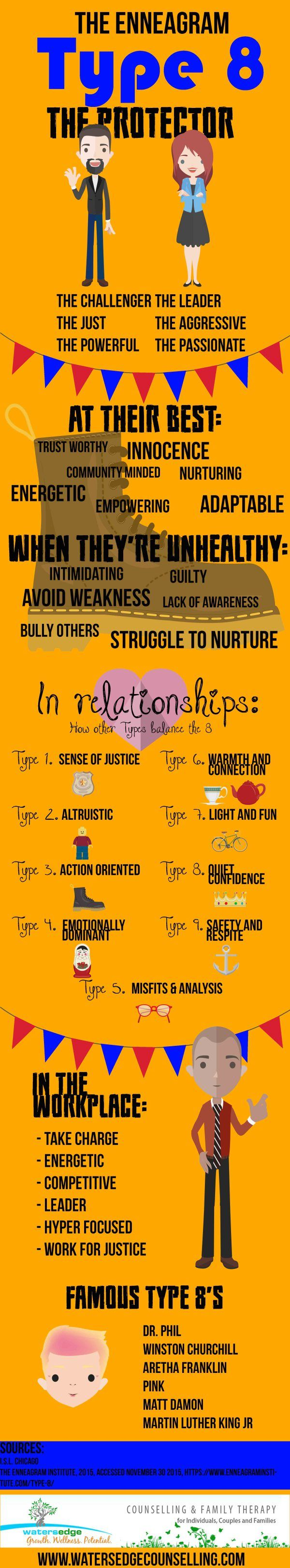 Relationship Type 2 with Type 6 The Enneagram Institute