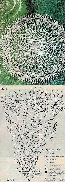 Round doily crocheted...