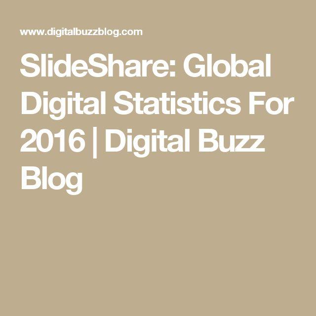 SlideShare: Global Digital Statistics For 2016|Digital Buzz Blog