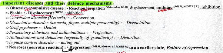 Disease & their defence mechanisms ... OCD - Reaction formation, Displacement & Undoing ...