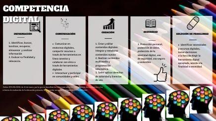 Áreas de la Competencia Digital, por pabloamo81 #CDigital_INTEF