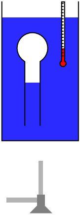 Ulteriori dettagli Rappresentazione schematica dell'esperimento di Alessandro Volta. L'aria all'interno di un bulbo di vetro è scaldata assieme al liquido di un recipiente. Come osservò Volta, questo comporta l'espansione del gas che fa fuoriuscire parte del liquido contenuto nell'ampolla.