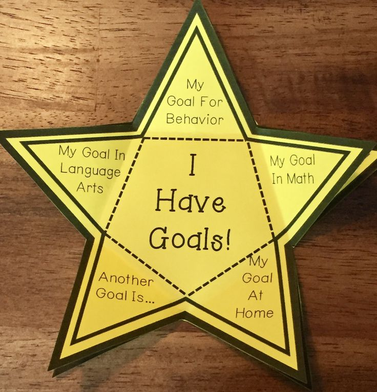 setting a grade goal Z example: grade 4 math or  student achievement goal setting is a process in which teachers assess students at the beginning of the year, set learning goals .
