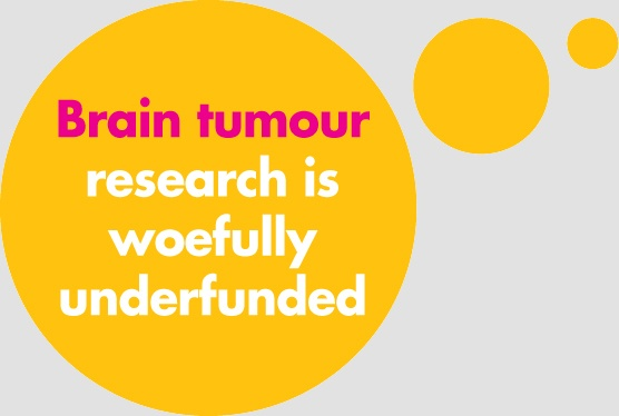 """""""If only brain tumour research could be funded in the same way as leukaemia and other cancers"""""""