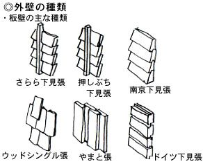 http://www.paa.gr.jp/beer/image/diy3/01-1.jpg