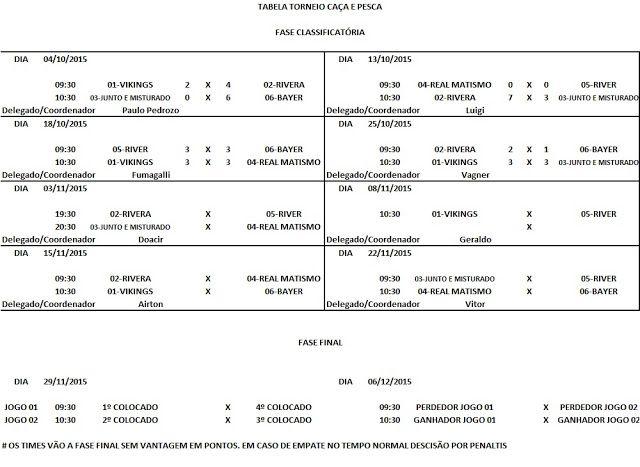 Rádio Web Mix Esporte&Som: Veranópolis: Tabela e classificação do Campeonato ...