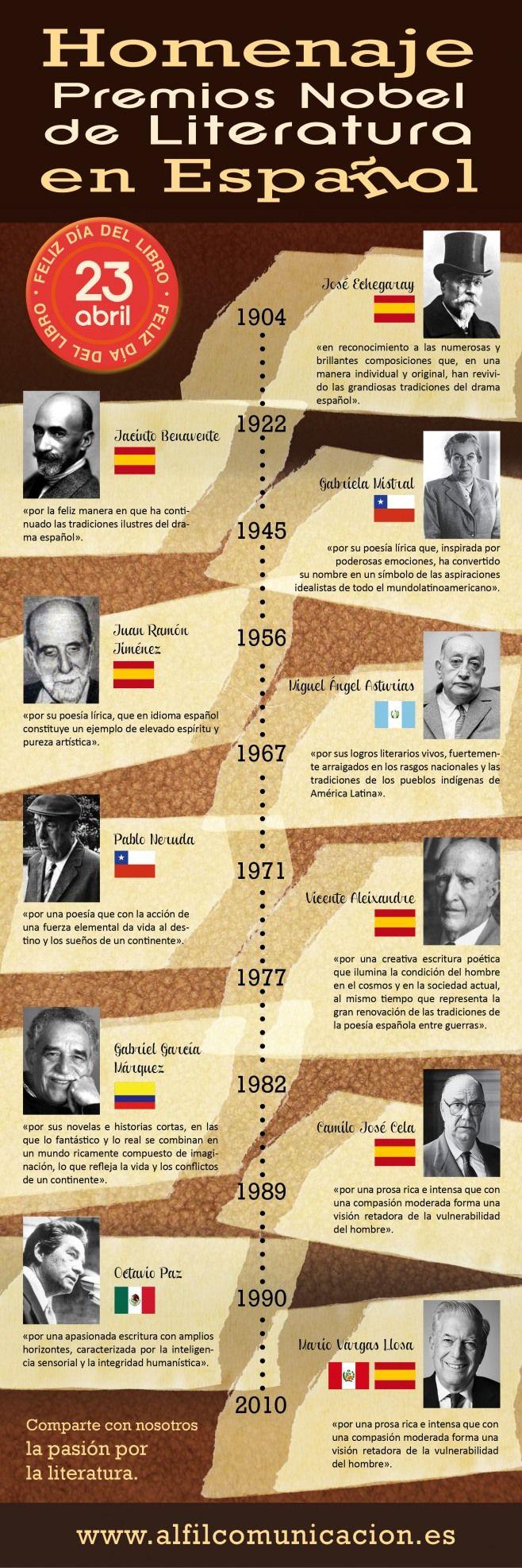 Premios Nobel de literatura en español //  Tags: #Literatura #Libros  #Infografía