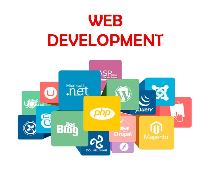 Web Development Company In Coimbatore Our Services 1 Responsive Websites 2 Web Development 3 Web Development Web Development Design Website Development