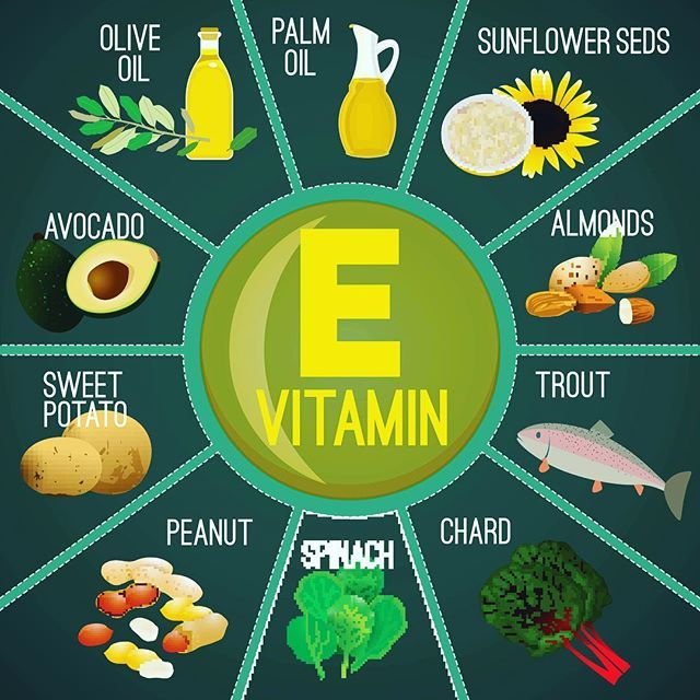 Did You Know Palm Oil Is A Great Source Of Vitamin E Vitamine