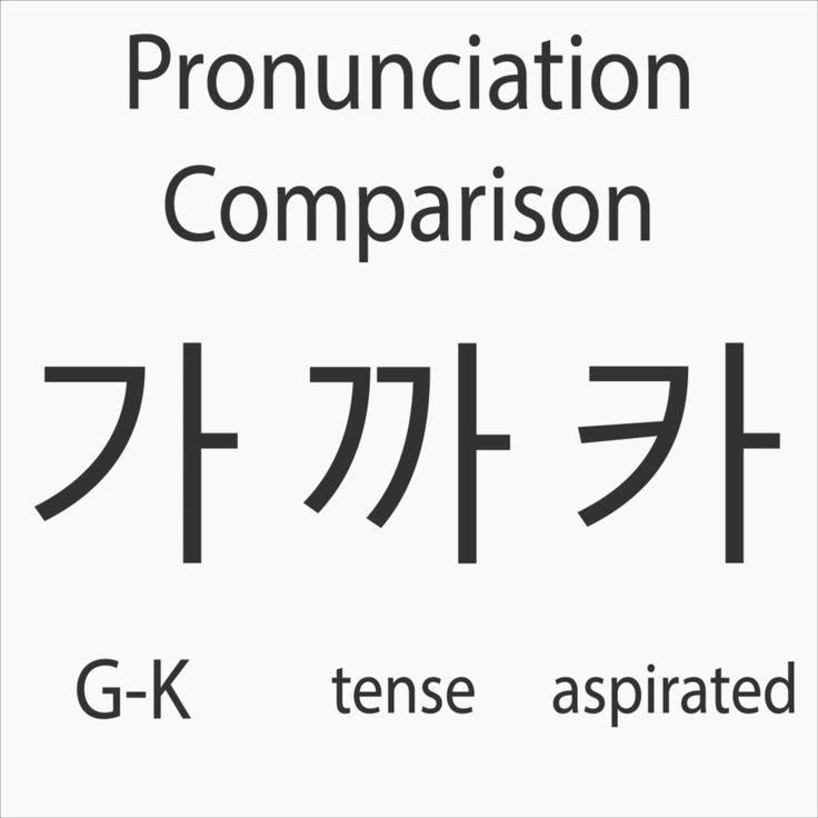Korean Pronunciation Comparison