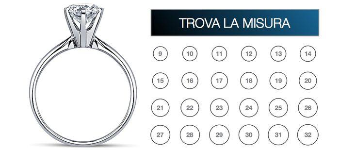 MISURE ANELLI Usa la tabella delle misure degli anelli per calcolare la misura del tuo dito o del tuo anello.  TORINOGIOIELLI.COM http://www.torinogioielli.com/assistenza-clienti/misura-anello/
