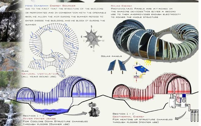 Beauty Curve Cyprus Iran Sustainable Design Architecture Project Design