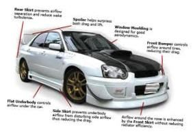 Pattern Parts Of A Sporty Car Compact And Masculine Parts Of A Car For Race