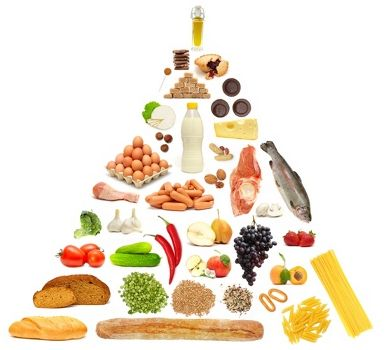Dieta para adelgazar. Grupos de alimentos