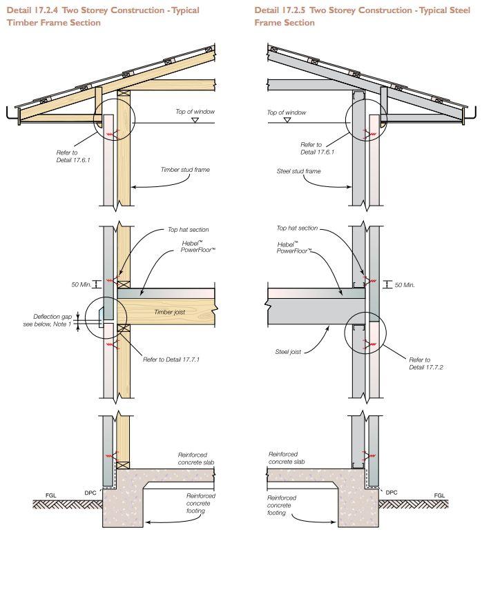 multi residential timber framed construction manual