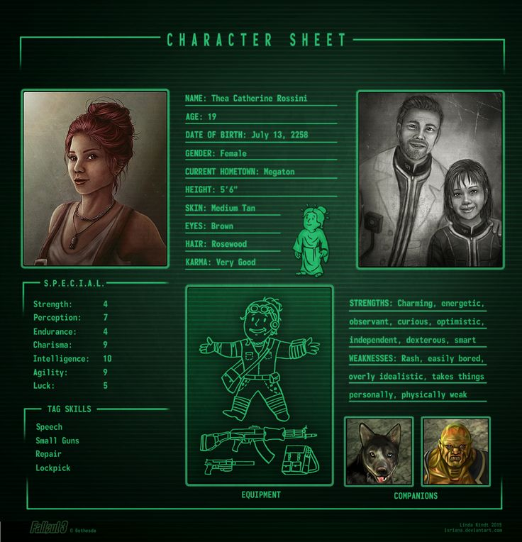Marvelous 17 Best Ideas About Fallout 3 Characters On Pinterest Fallout 3 Hairstyles For Men Maxibearus