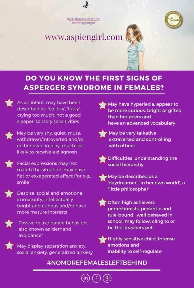 Adult aspergers syndrome and adhd