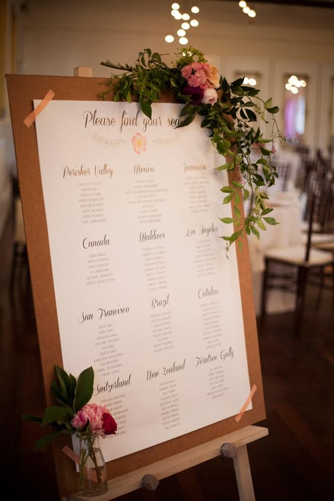 best 20  rustic seating charts ideas on pinterest