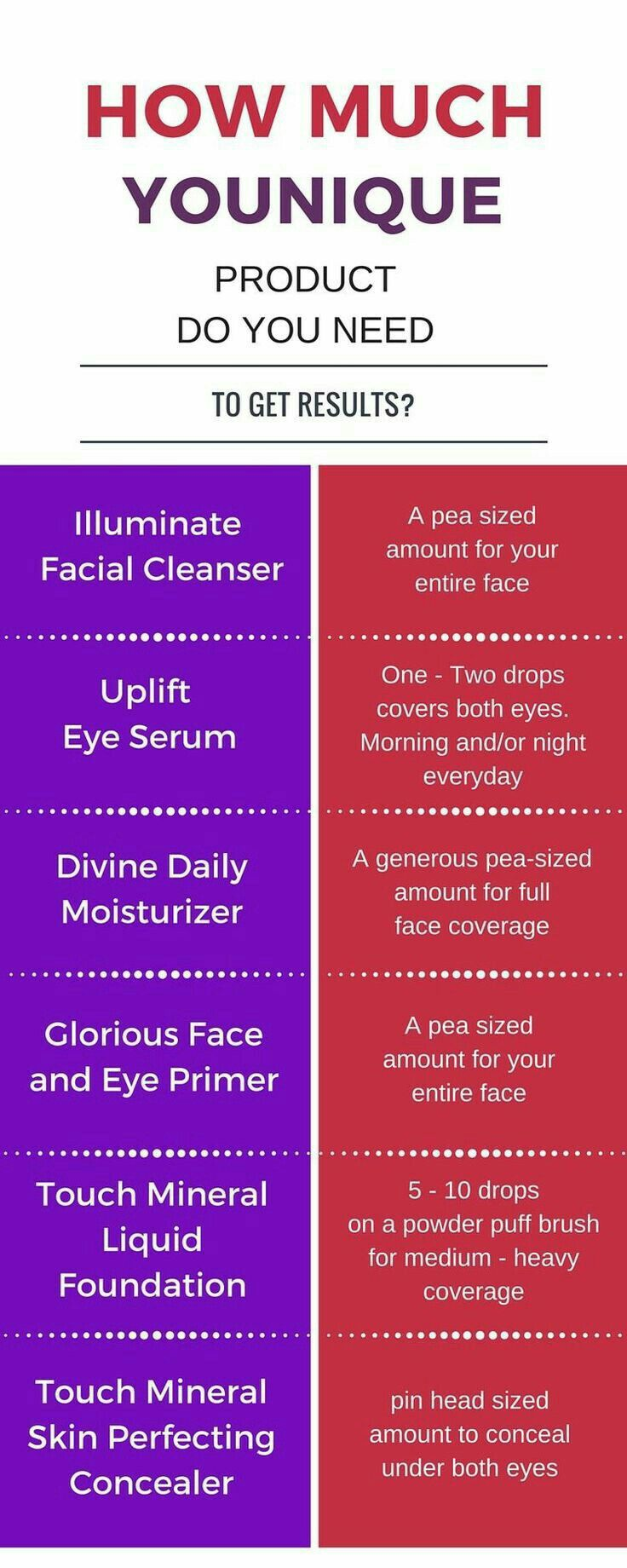 Need to know how much product to use? Here you go!