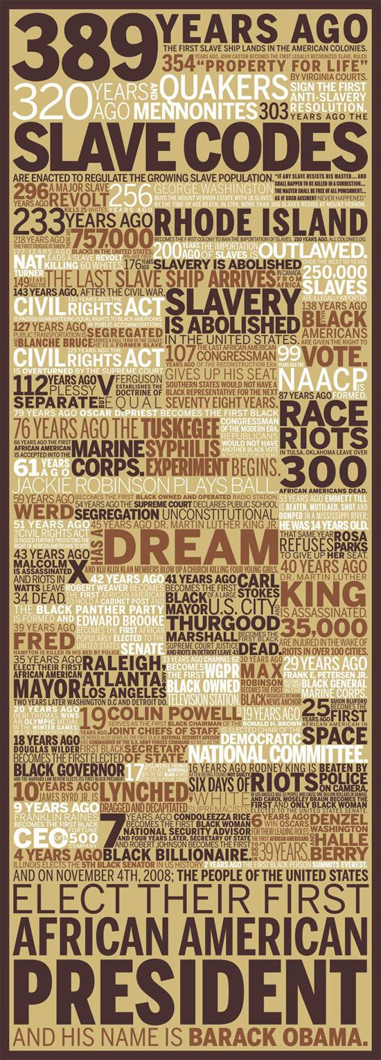 For Black History Month, an incredible infographic offering historical perspective.