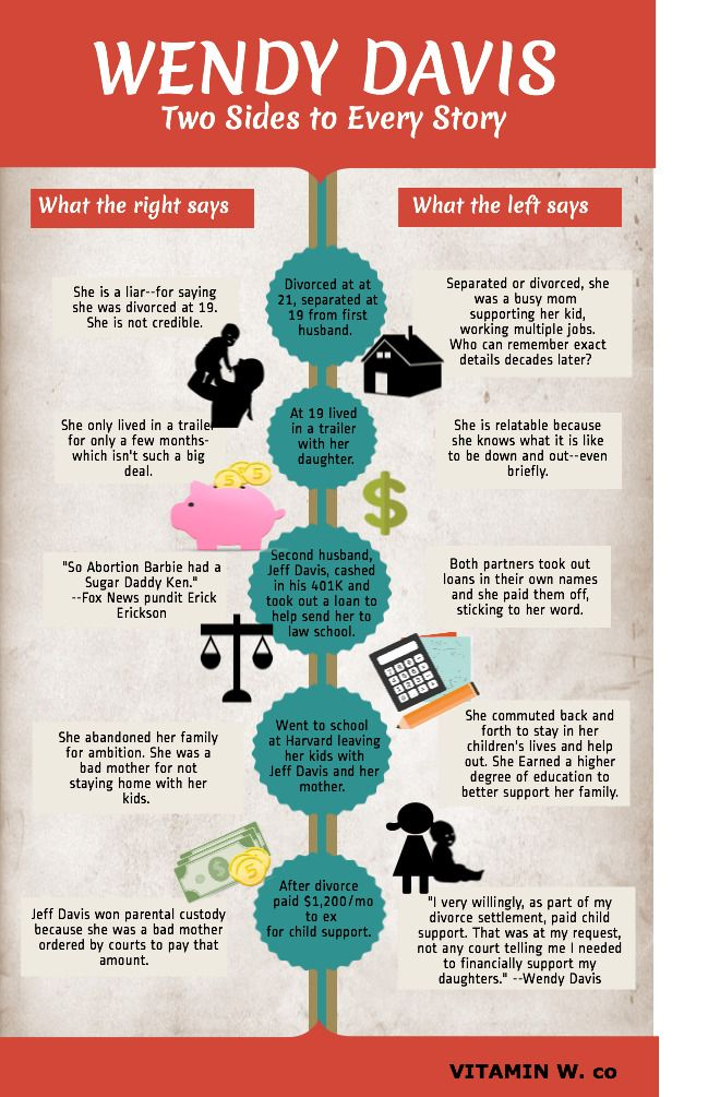There Are Two Sides To The Wendy Davis Story Infographic