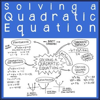 SOLVING A QUADRATIC EQUATION | QUICK OVERVIEW OF METHODS{Includes following methods of solving: factoring (example), quadratic formula, completing the square (example), taking square roots (example), graphing (simple visual)}All doodle notes are one-page, hand drawn summaries of specific math topics.