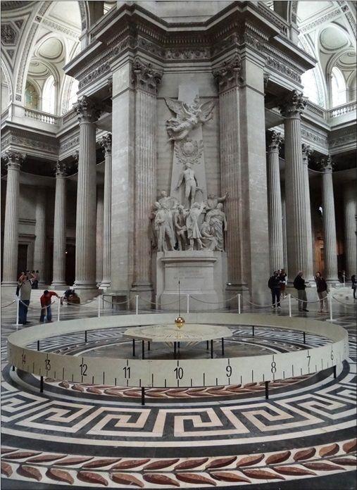 Foucault's Pendulum, Pantheon, Paris