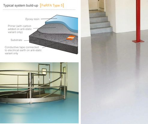 Type 5: Flow Applied Polyurethane / Epoxy Flooring: 'Self-smoothing' or 'self-levelling' flooring having a smooth surface. Typical thickness 2mm – 3mm (http://www.lasercroft.com)