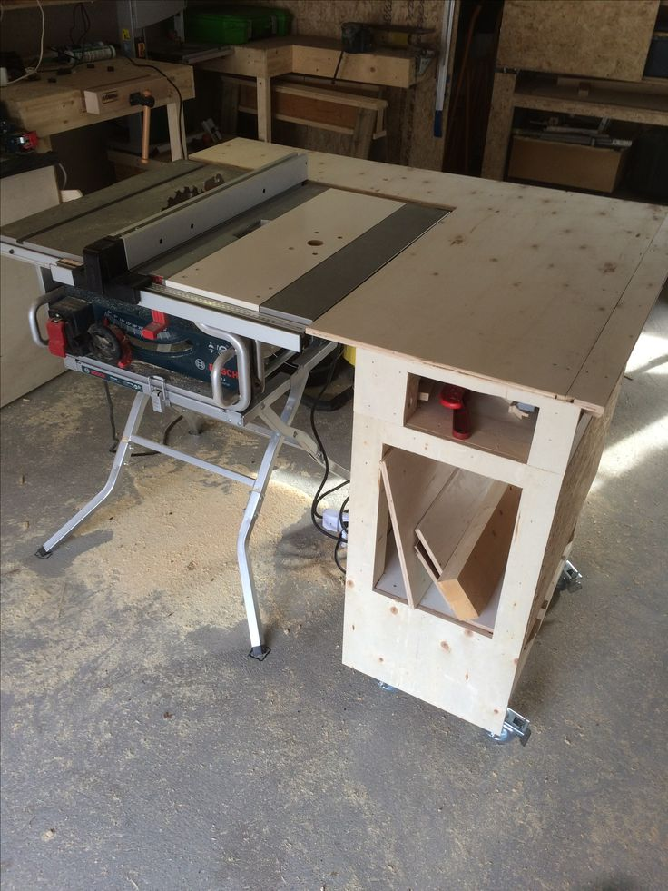 25 Best Ideas About Table Saw Station On Pinterest Wood