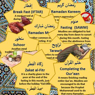 Infographic for Islamic Expressions for Ramadan