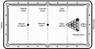 Resultado de imagen para medidas de una mesa de pool