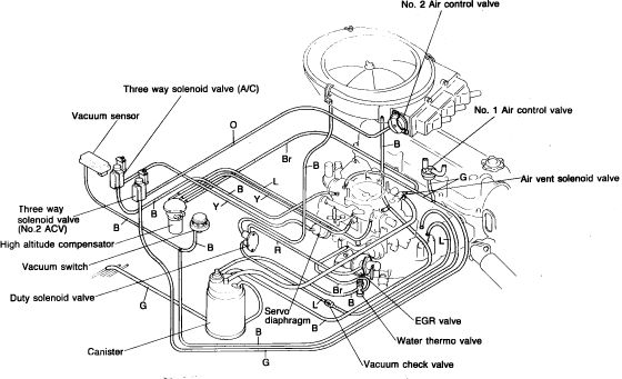 mazda pickup vacuum diagram