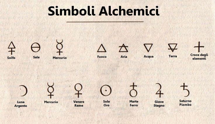 tavola_simboli_alchemici_archeosofia_casale_monferrato