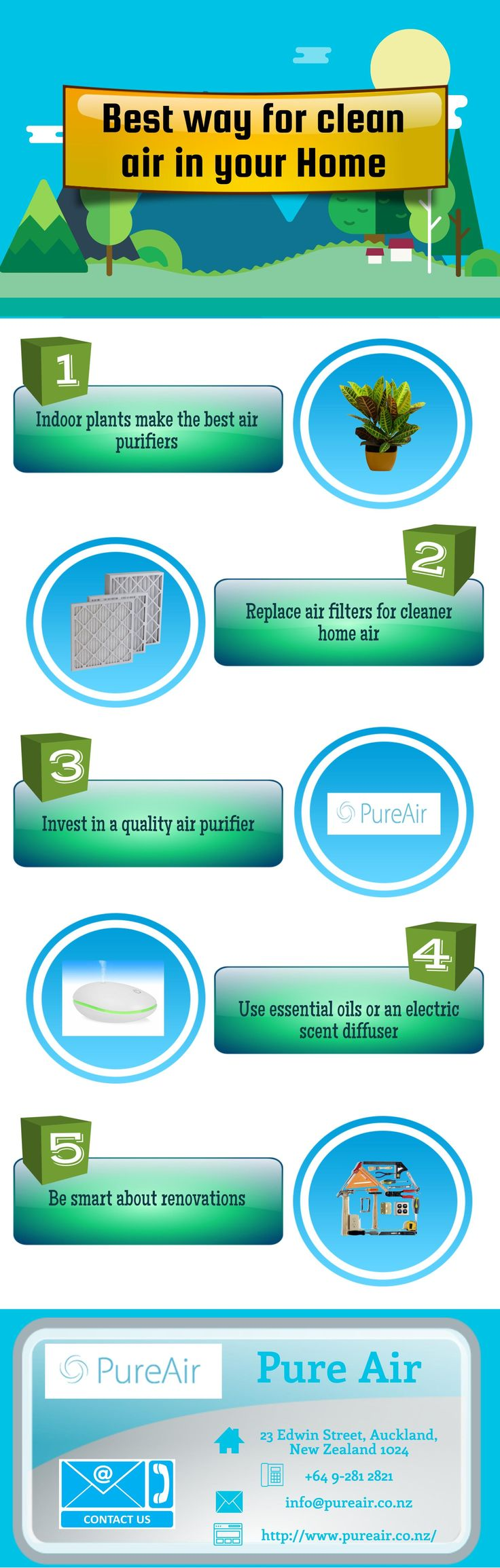 Best way for clean air in your Home