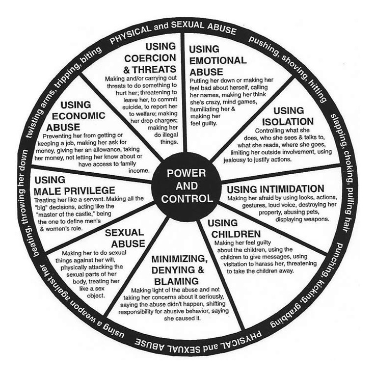 essays on the wheel You are here: home essays commercial & industrial history abstracts  commercial & industrial history toledo's gendron wheel company.