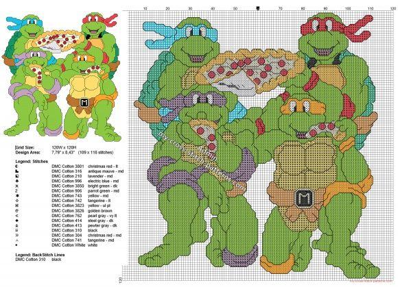 Ninja Turtles eating pizza free cross stitch pattern