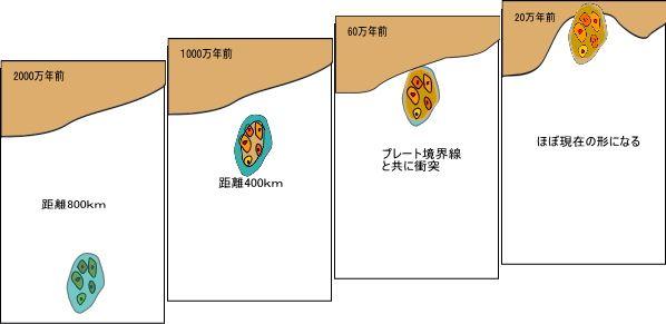日本列島って・・・ - いのさんの~ ブログ - Yahoo!ブログ