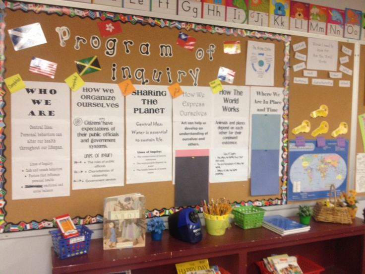 Classroom Unit Ideas : Our poi displayed in the classroom nd grade pyp