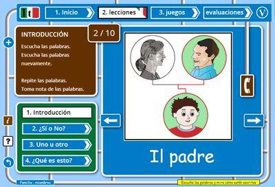 Pantalla: Introducción al tema en italiano