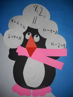 Penguin Fact Families  Don't you just LOVE penguins?! They've always been a favorite of mine real or fake. ;) I created a fun little bulletin board display that has the kids practicing their fact families! This could be done with easier facts in first and could use the harder facts in the higher grades! Possibilities are endless!