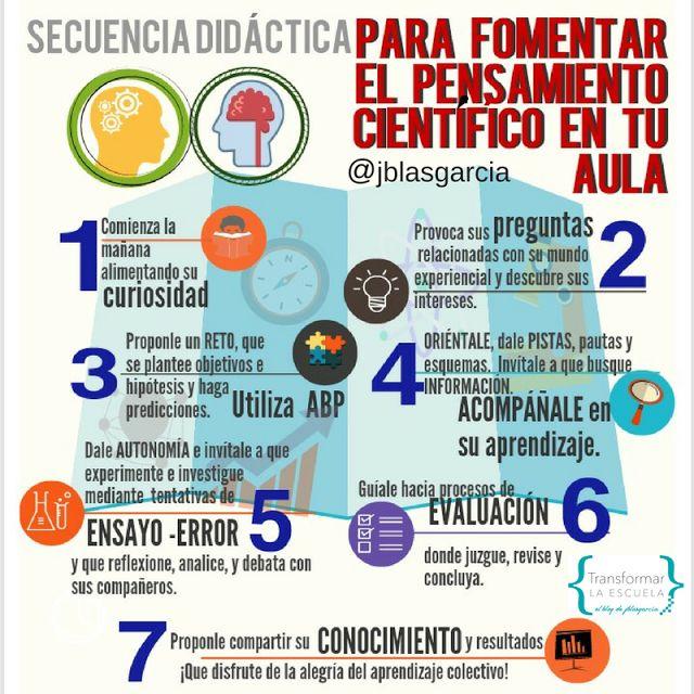 LA INCLUSIÓN DE GÉNERO Y EL PENSAMIENTO CIENTÍFICO, MUJERES Y NIÑAS