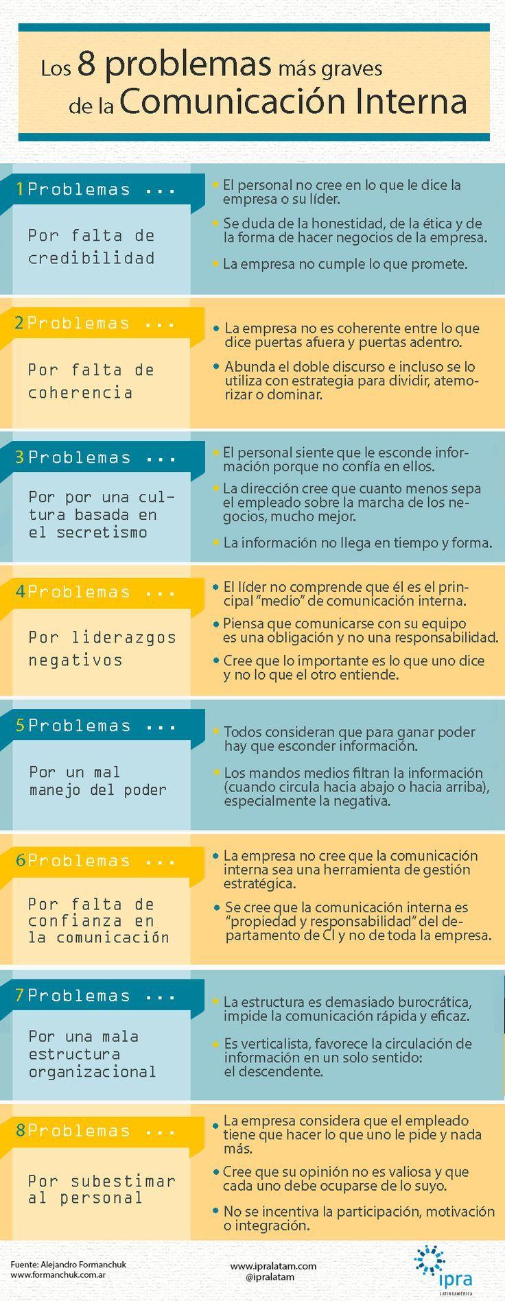 infografia de la comunicacion en la empresa - Cerca amb Google