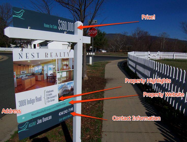 Fraser Valley Real Estate Signs