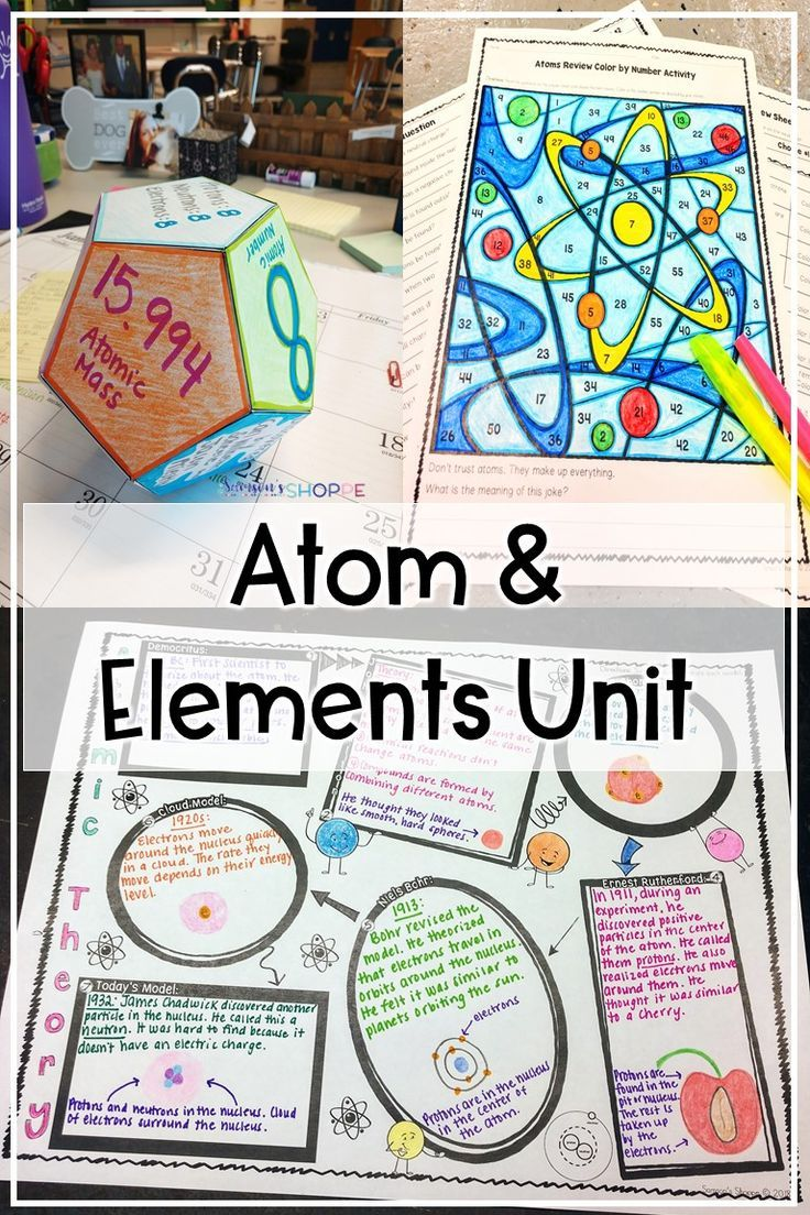 small resolution of Atoms   Elements   Engage your grade 5