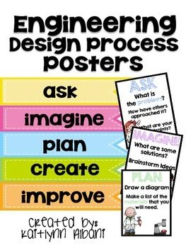 Engineering Design Process Posters Elementary - Ask, Imagine ...